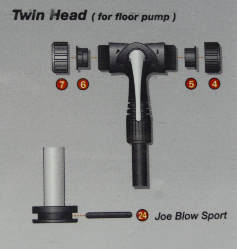 Joe Blow floor pumps with Twin head parts