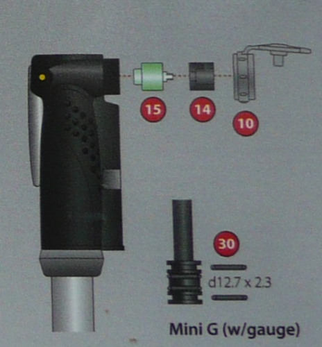 Mini G with Gauge pump spares